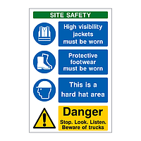 PPE V2 multi-message site safety board