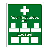 Your first aiders are/located