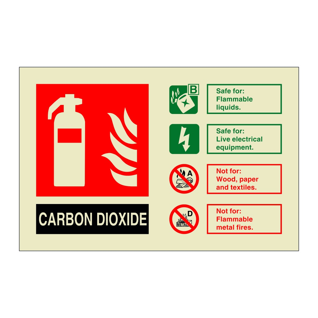 Carbon Dioxide Fire Extinguisher Identification (Marine Sign)